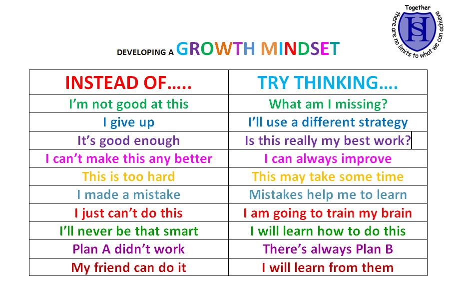 The Power Of Not Yet Grit In Education